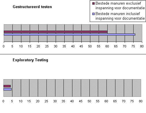 exploratory-testing-stats2-jpg