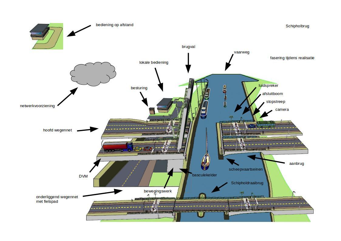 Tekening van ontwerp Schipholbrug en omgeving